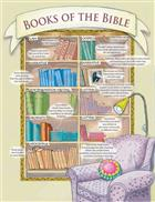 Books of the Bible Poster